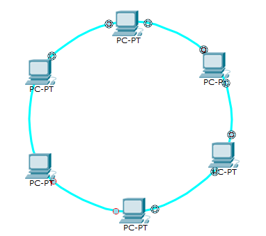 ring Topology ?