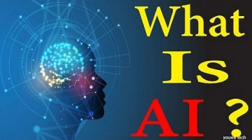 What Is AI? | Artificial Intelligence Kya Hai?
