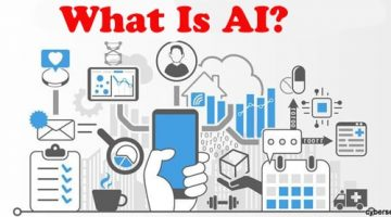 What is AI | What IS Artificial Intelligence | How Does AI Work?